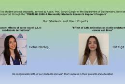 Faculty of Pharmacy students awarded TÜBİTAK 2209-A project support